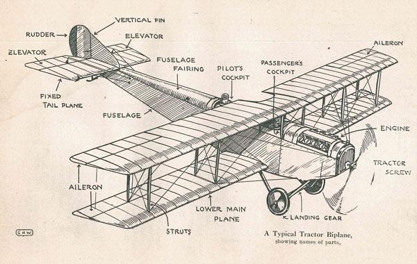 WWI Flying BiPlane