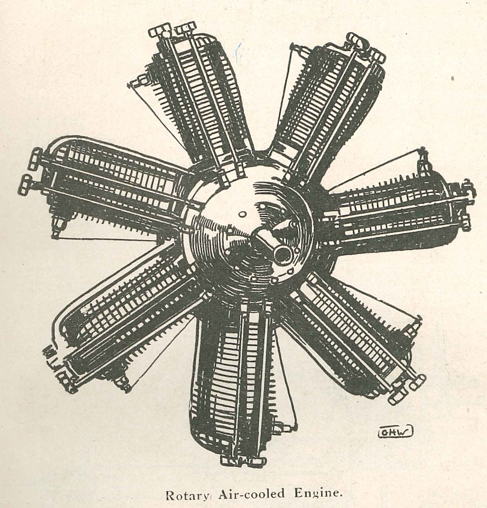 Rotary Engine early aeroplanes WWI